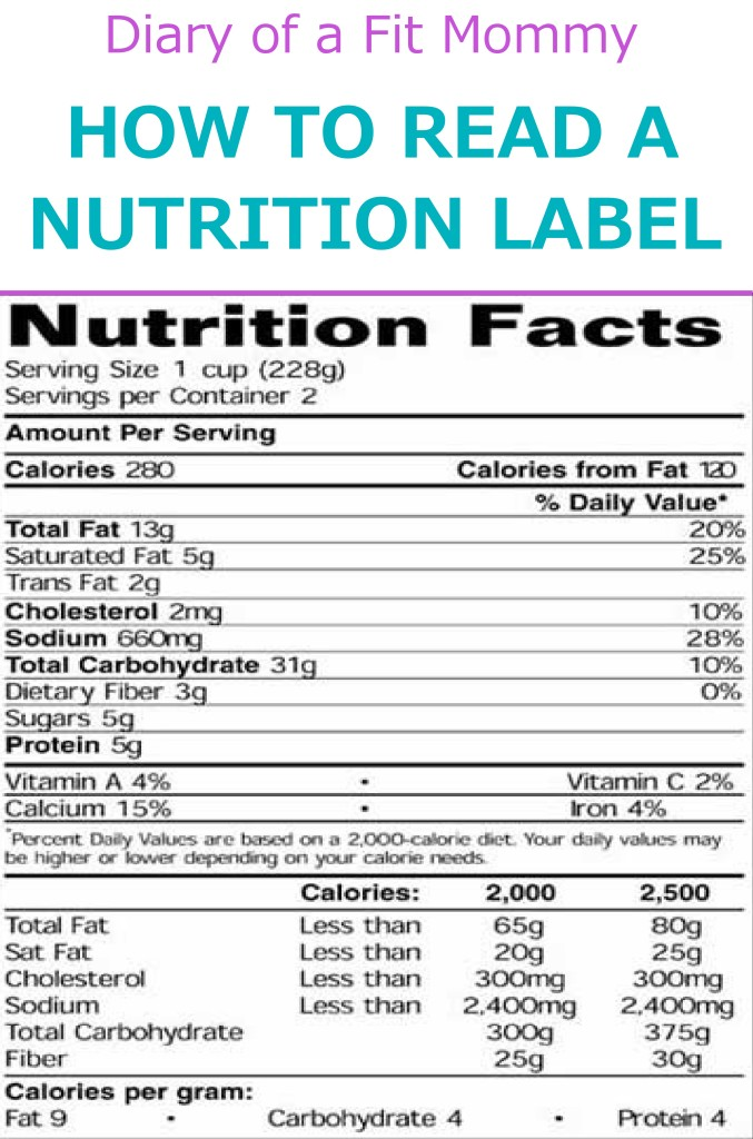 how to read nutrition labels pdf
